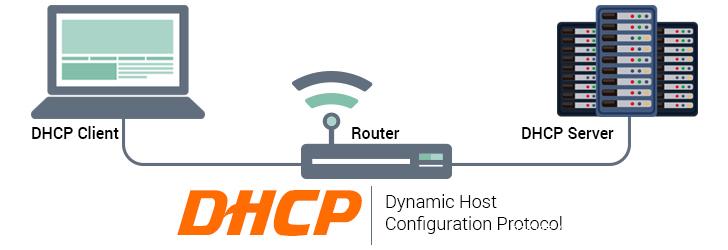实验演示DHCP攻击与防护