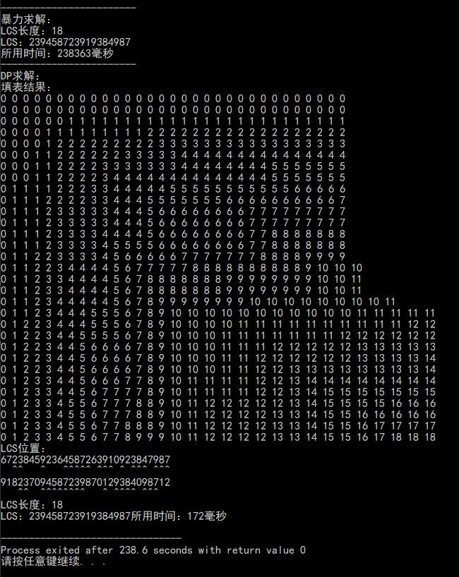 LCS_结果_3