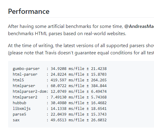 htmlparser2 Performance.png