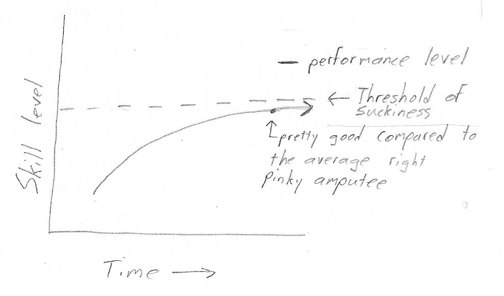 clarinet graph