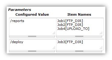 parameters slicing items