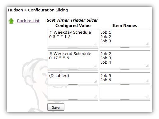 scm timer slice