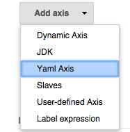 Add axis