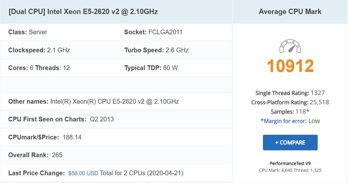 Average CPU Mark