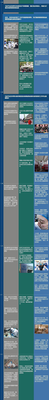 中国战疫时间线(至2月6日)坚决打赢疫情防控阻击战插图5