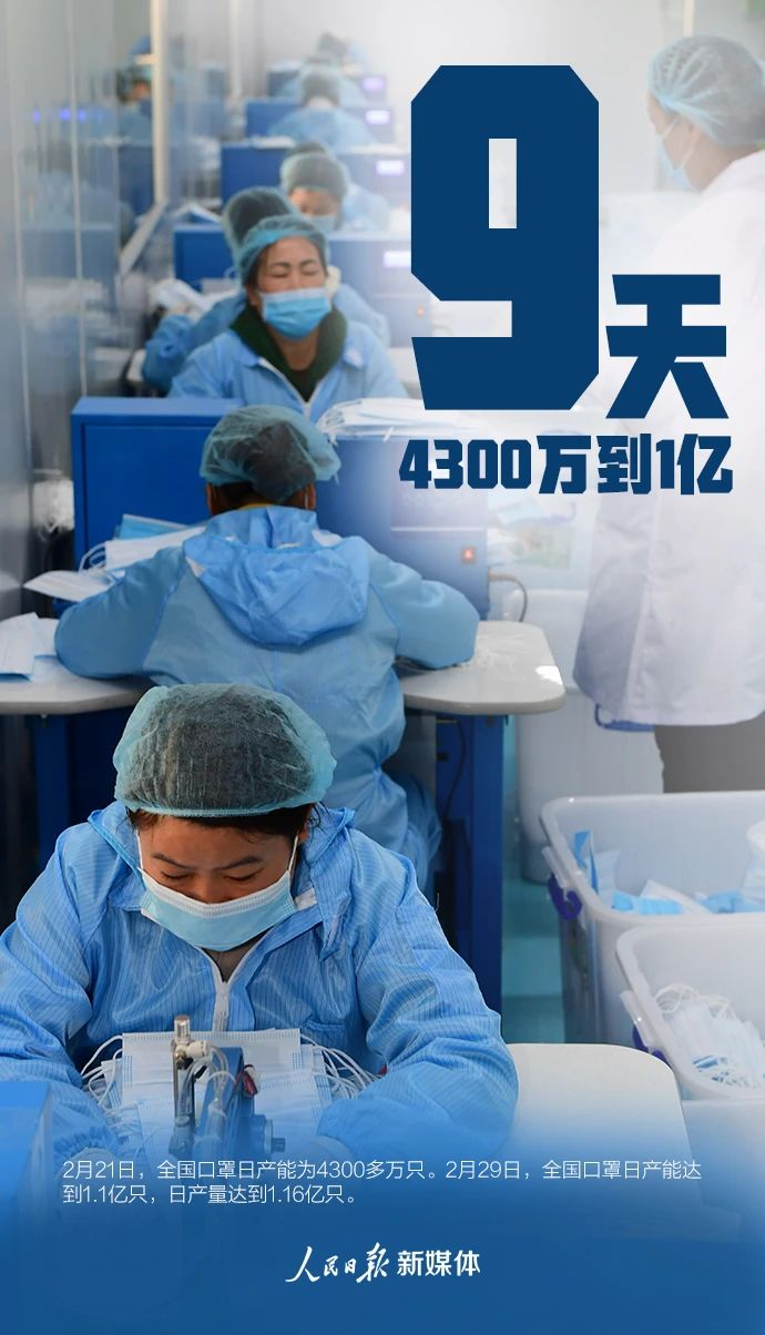 5e83820ec6b66 - 这就是中国速度