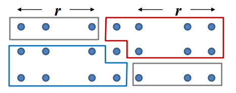 3_per_group