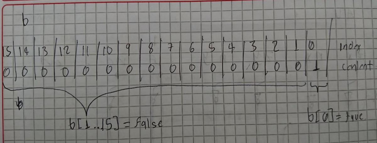 incrementer input9