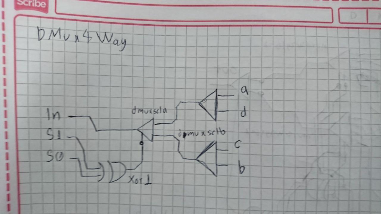 DMux4Way circuit