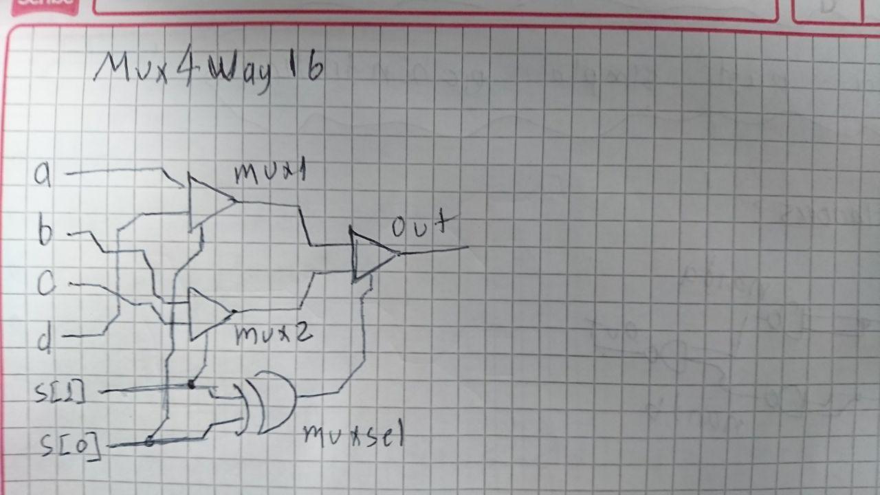 Mux4way16