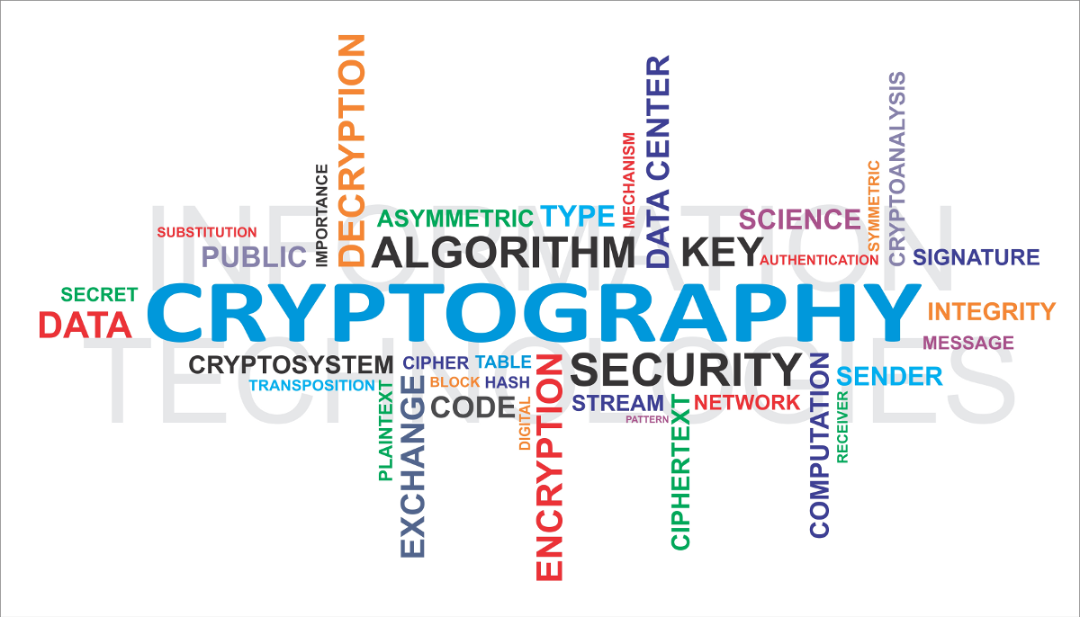 Cryptography Review