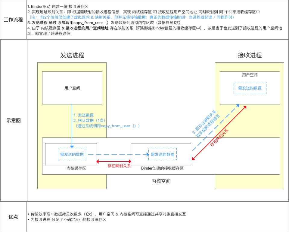 binder_work.png