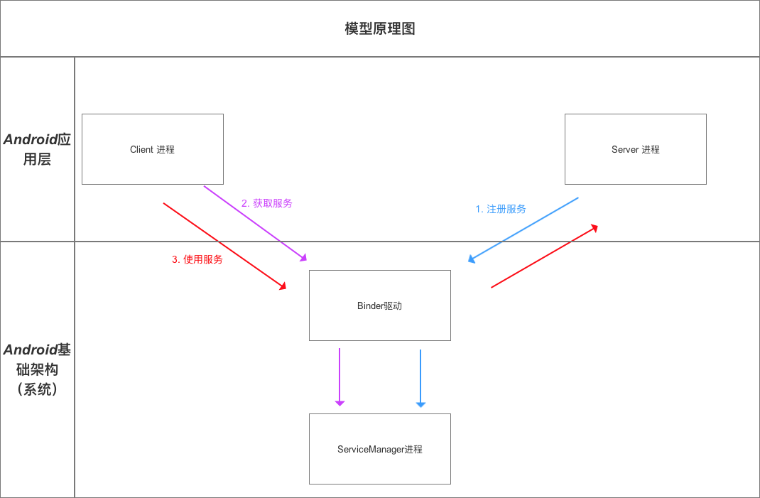 binder_yuanli1.png