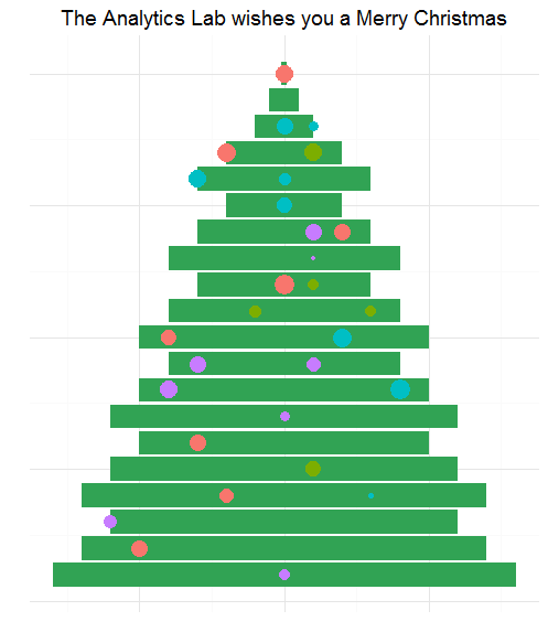 Christmas Tree with ggplot