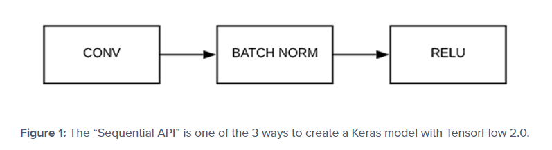 Sequential model