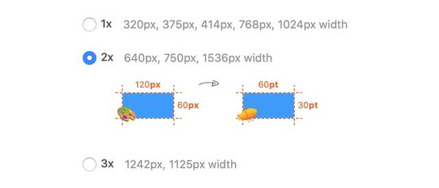 Zeplin 的像素密度设置