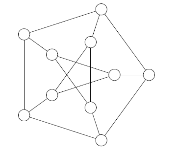 Example - Graph G