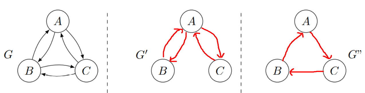 Example 1 - answer