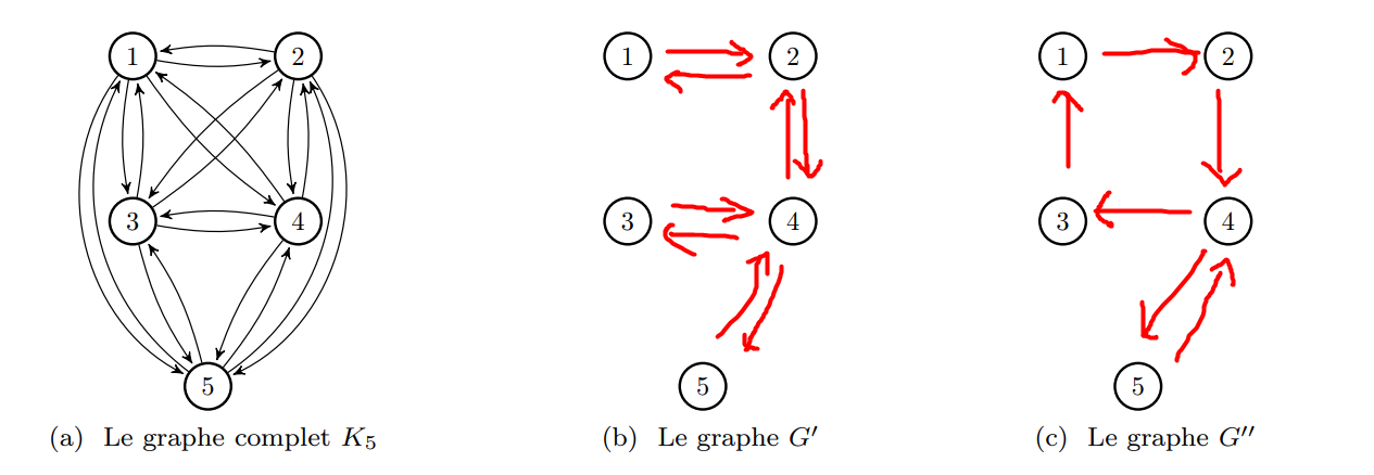 Example 2 - answer