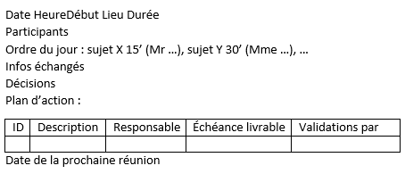 minutes of meeting in French