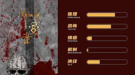 七人剧本杀二三事:GUI曼童-序