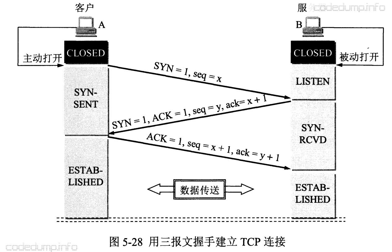 tcp-connect