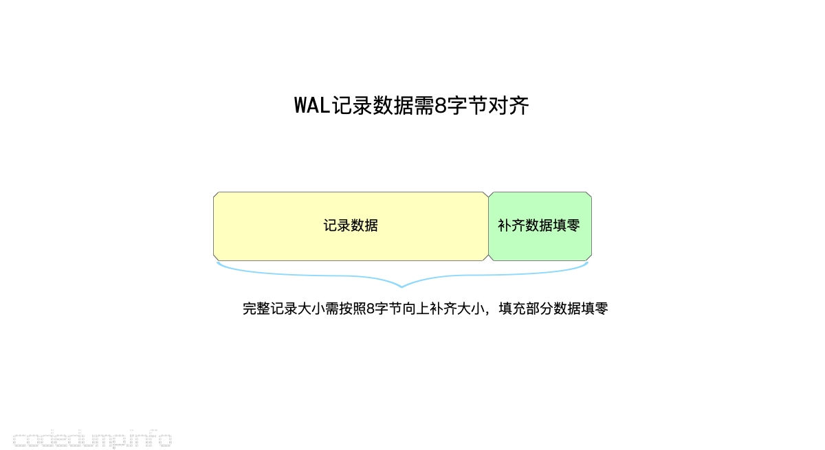 WAL记录数据需8字节对齐