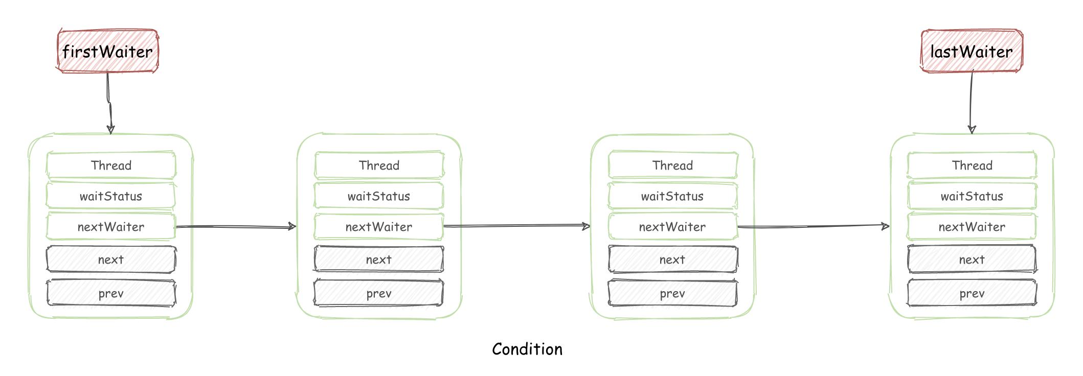 condition-condition-A97bUS