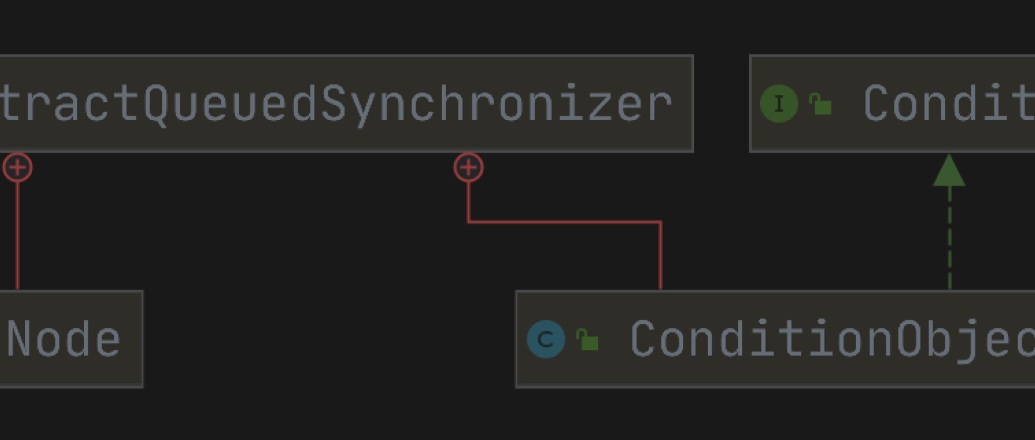 【JDK源码笔记】- AQS 都看完了,Condition 原理可不能少!