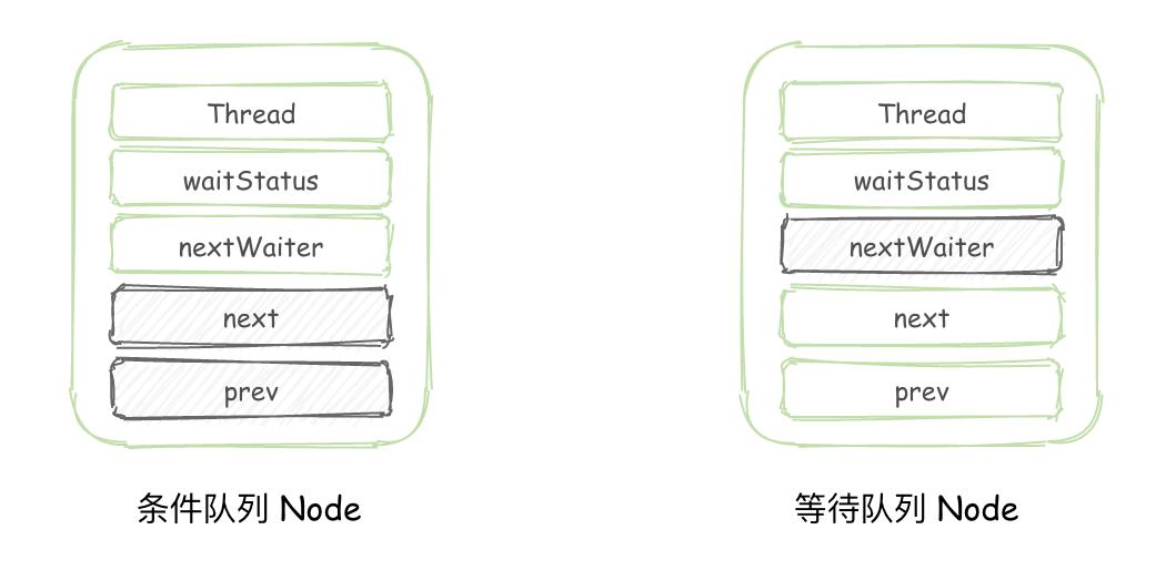 condition-node-7yUQjE