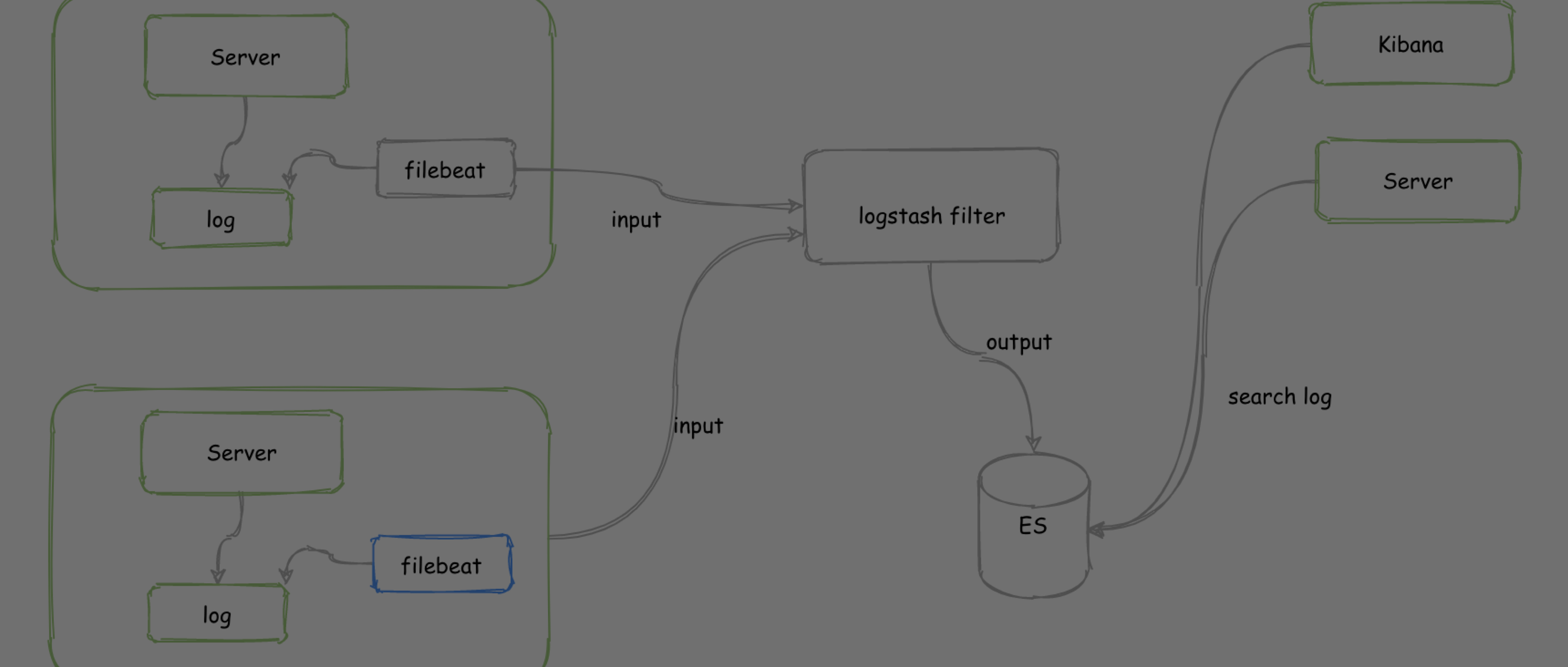 几行代码轻松实现跨系统传递 traceId,再也不用担心对不上日志了!