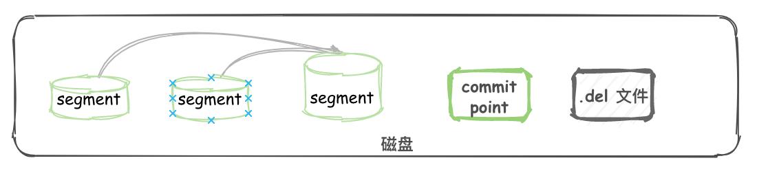 segment-merge-55A1b6