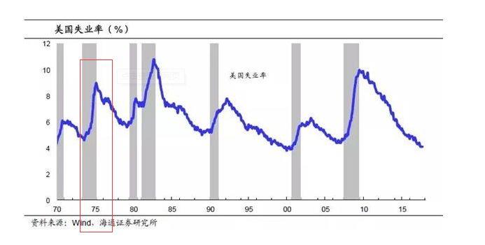 此轮危机是周期性和结构性问题的集中爆发,疫情和油价战只是诱因。
