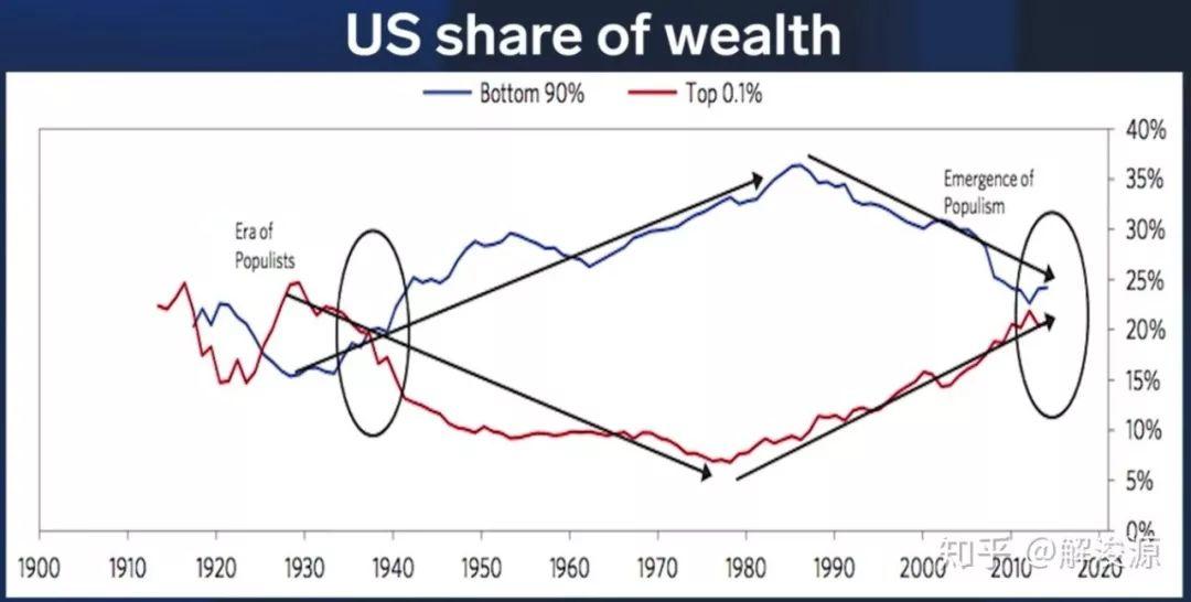 刺激经济,关键不在于印多少钱,而在于怎么发钱