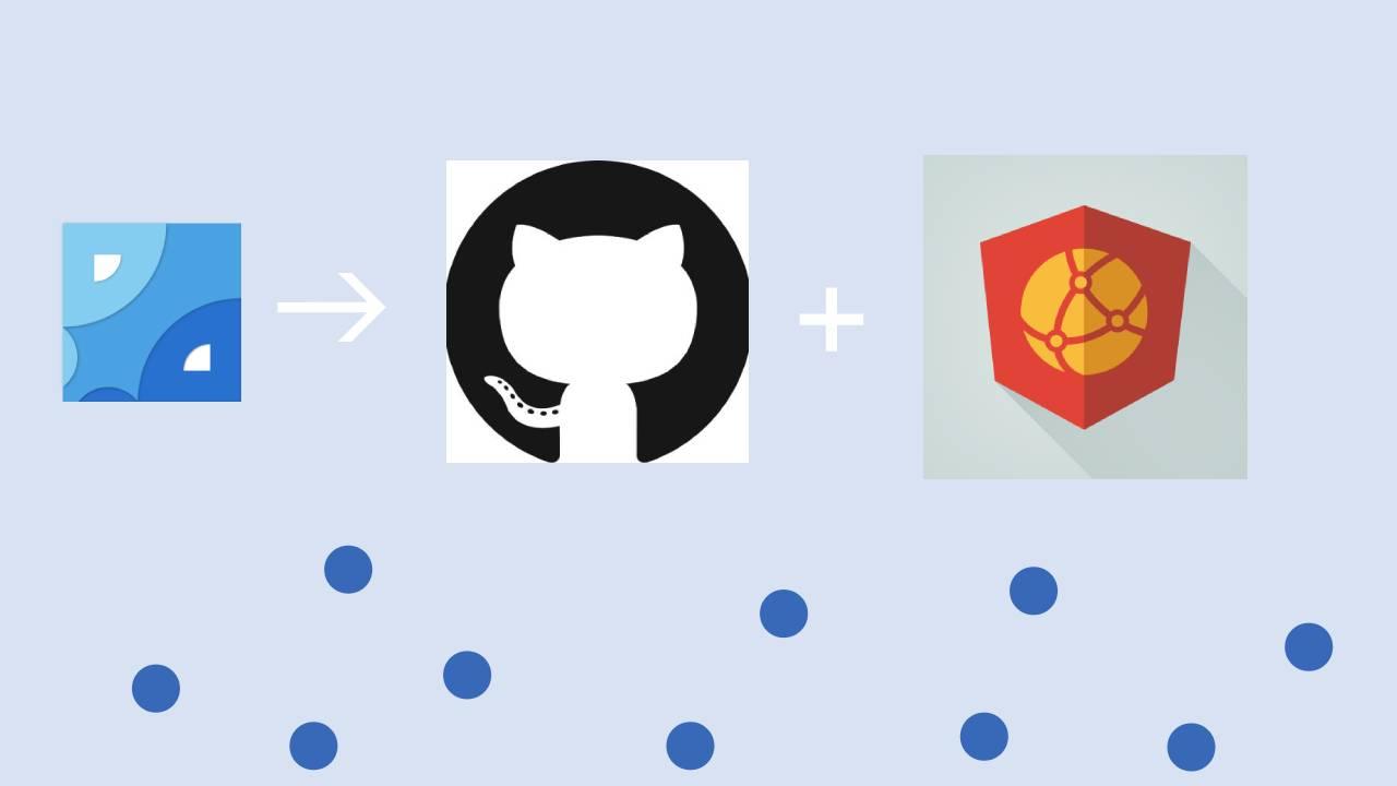 Github+jsDelivr+Coding 免费高速稳定图床get!