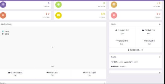 彩虹自助下单系统(版本v6.7.5)可商用