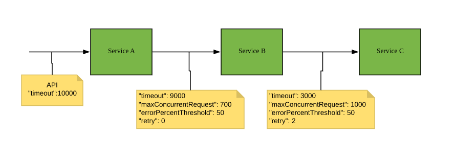 Example configuration of both tools