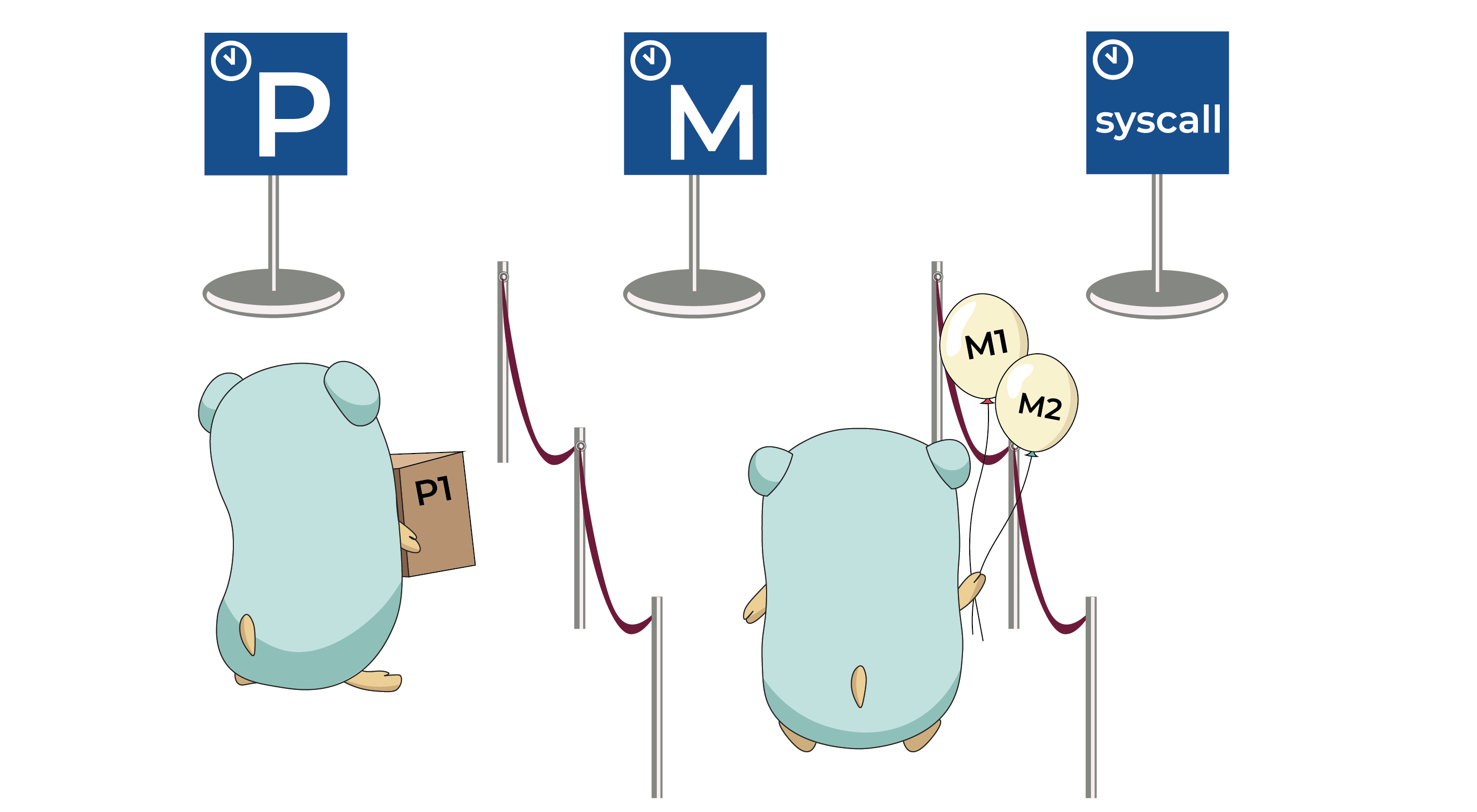"""Illustration created for """"A Journey With Go"""", made from the original Go Gopher, created by Renee French."""
