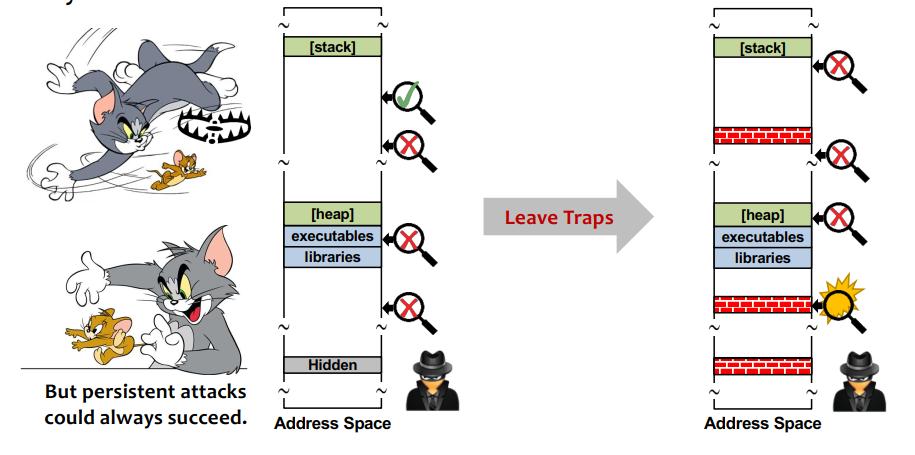 probe safe area