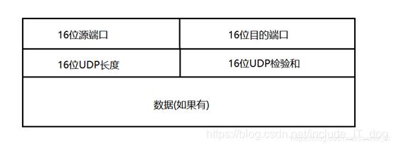 UDP协议.png