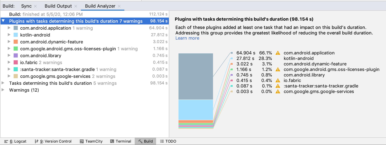 检查 build 过程中最耗时的任务