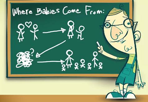 父母不能回避的儿童性教育课