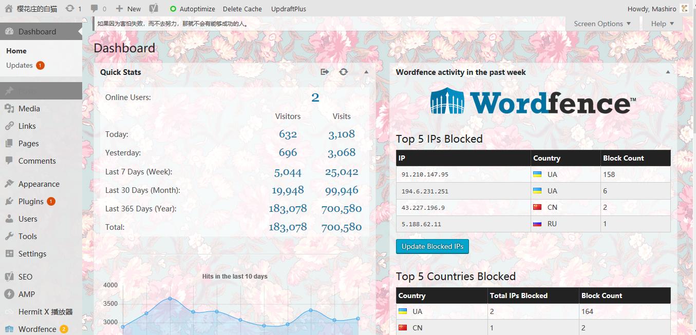 WordPress 主题 Sakura 🌸