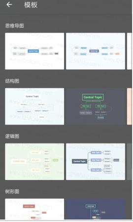 安卓XMind 思维导图v1.2.8破解版 (https://www.8uc8.com/) 软件工具 第1张