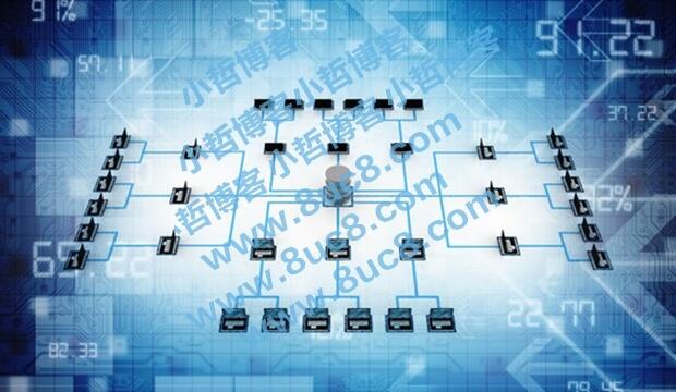 一个虚拟主机【网站空间】三种方法实现放多个网站 (https://www.8uc8.com/) 技术教程 第1张