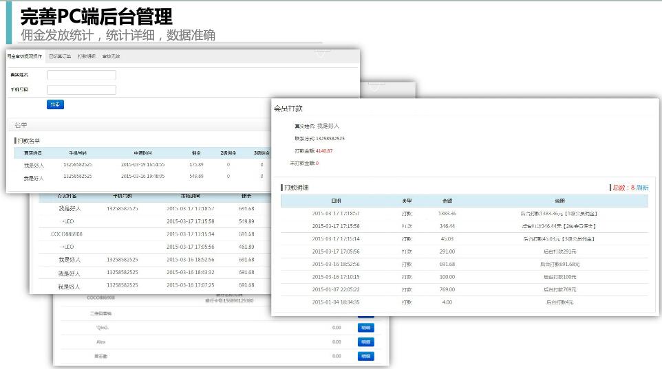 最新百家CMS分销系统源码 微信三级分销商城源码
