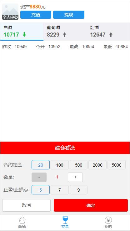 最新首发老爷车yii点位盘乐酒商城系统微盘资金盘金融理财带交易大厅源码下载+完整数据