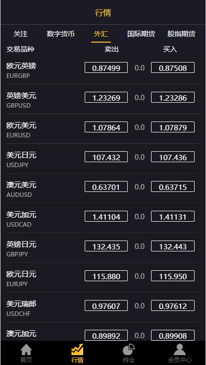 最新更新玖胜国际点位盘+时间盘双位盘微盘投资理财系统网站源码下载+行情+完整数据服务器打包+脚本齐全