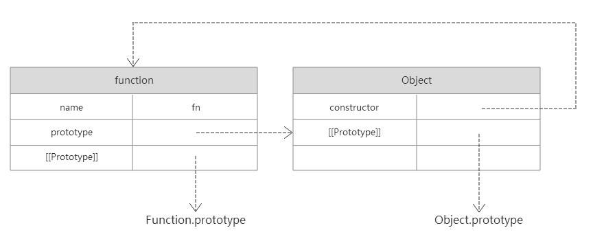 函数的结构_图