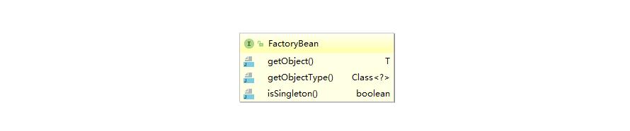 FactoryBean